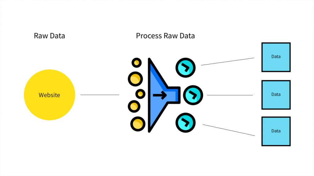 Data Scraping Diagram